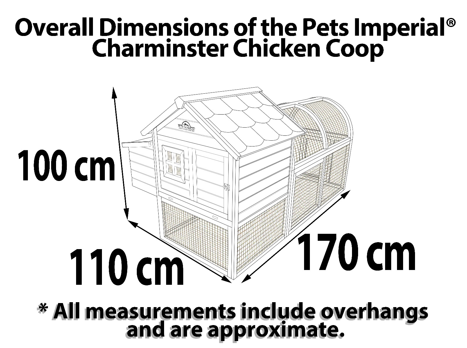 charminster dimensions